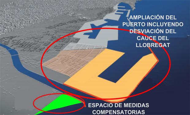 Ampliación puerto de Barcelona 2003-2015